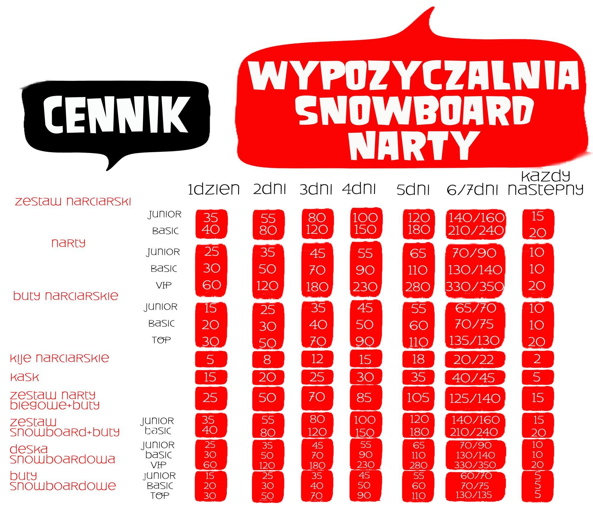 Cennik wynajmu sprzętu snow & ski